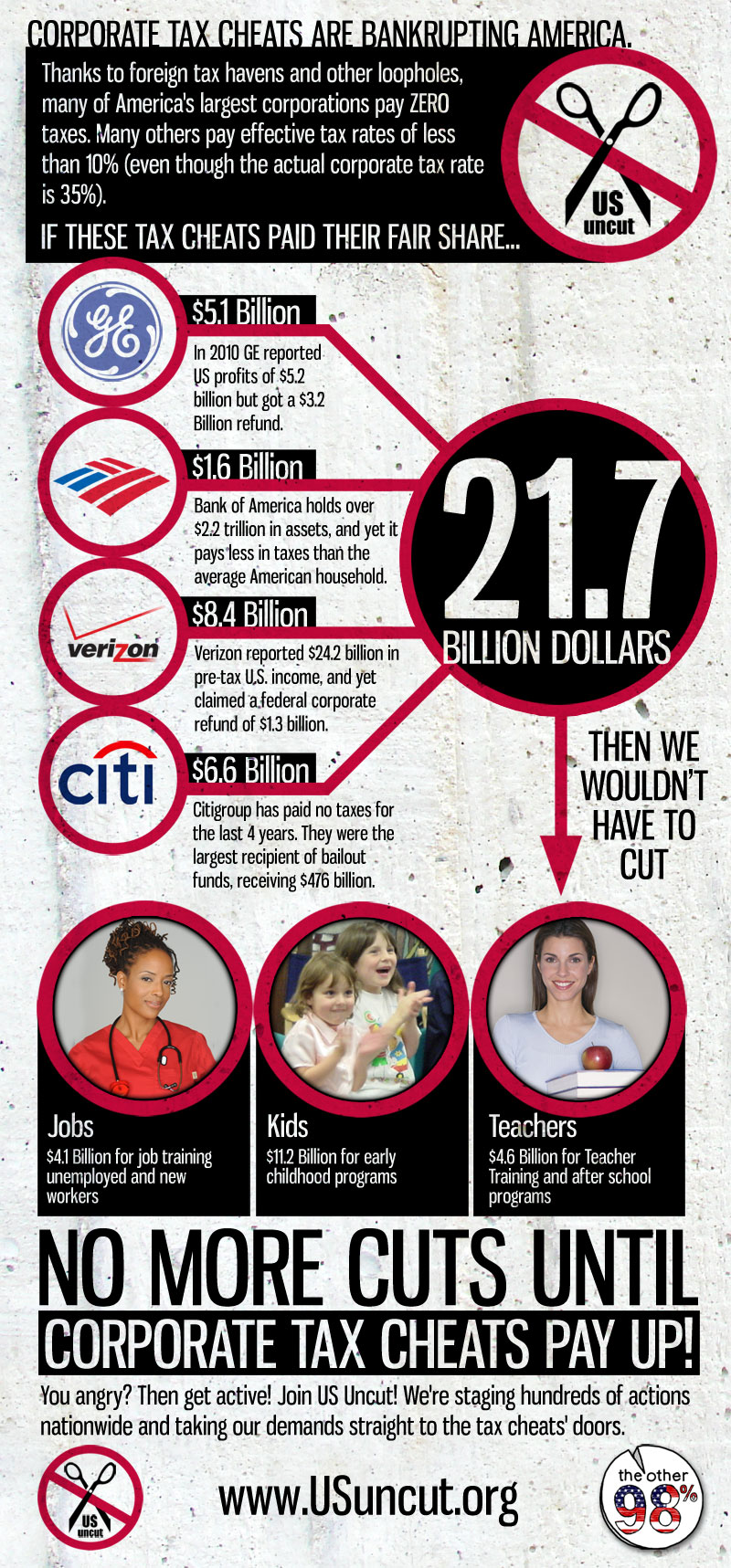 USuncut-infographic-big